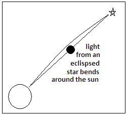 eclipse-Einstein-2